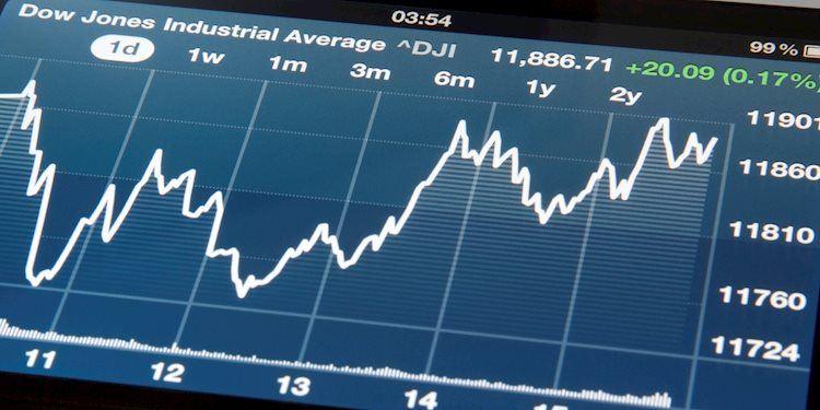 dow-jones-industrial-average-17339541_Large.jpg